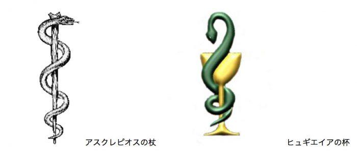 医療|薬学のシンボルについて
